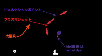 磁気リコネクション